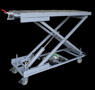 BL-25M Hydraulic Lift Table